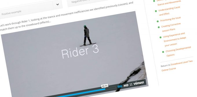 A module focused on rider analysis with video embedded
